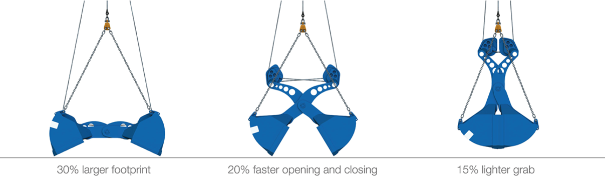 NemaX horizontal opening